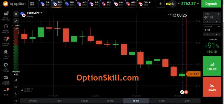 IQ_Screen_logo_OptionSkill.com